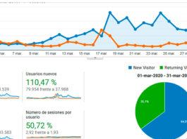 estadísticas mes de marzo elperiodicodeyecla.com