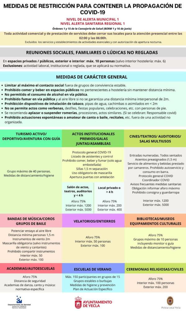 tabla medidas sanitarias
